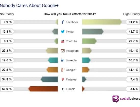 marketing-reseaux-sociaux-2014