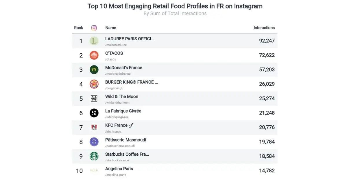 marques-social-media-instagram