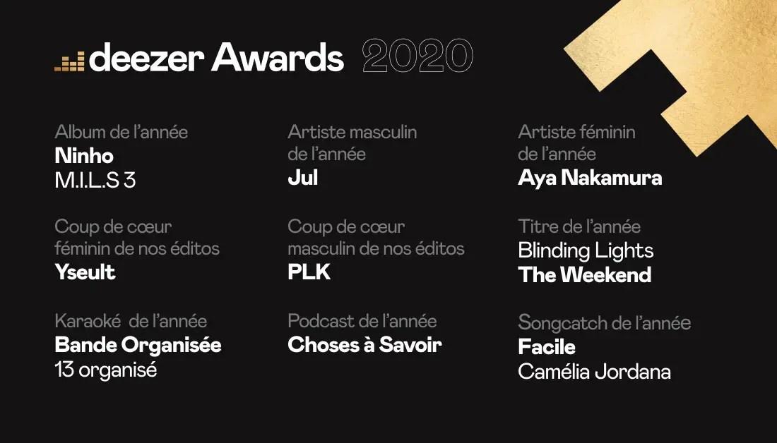 liste-artistes-fond-noir-or