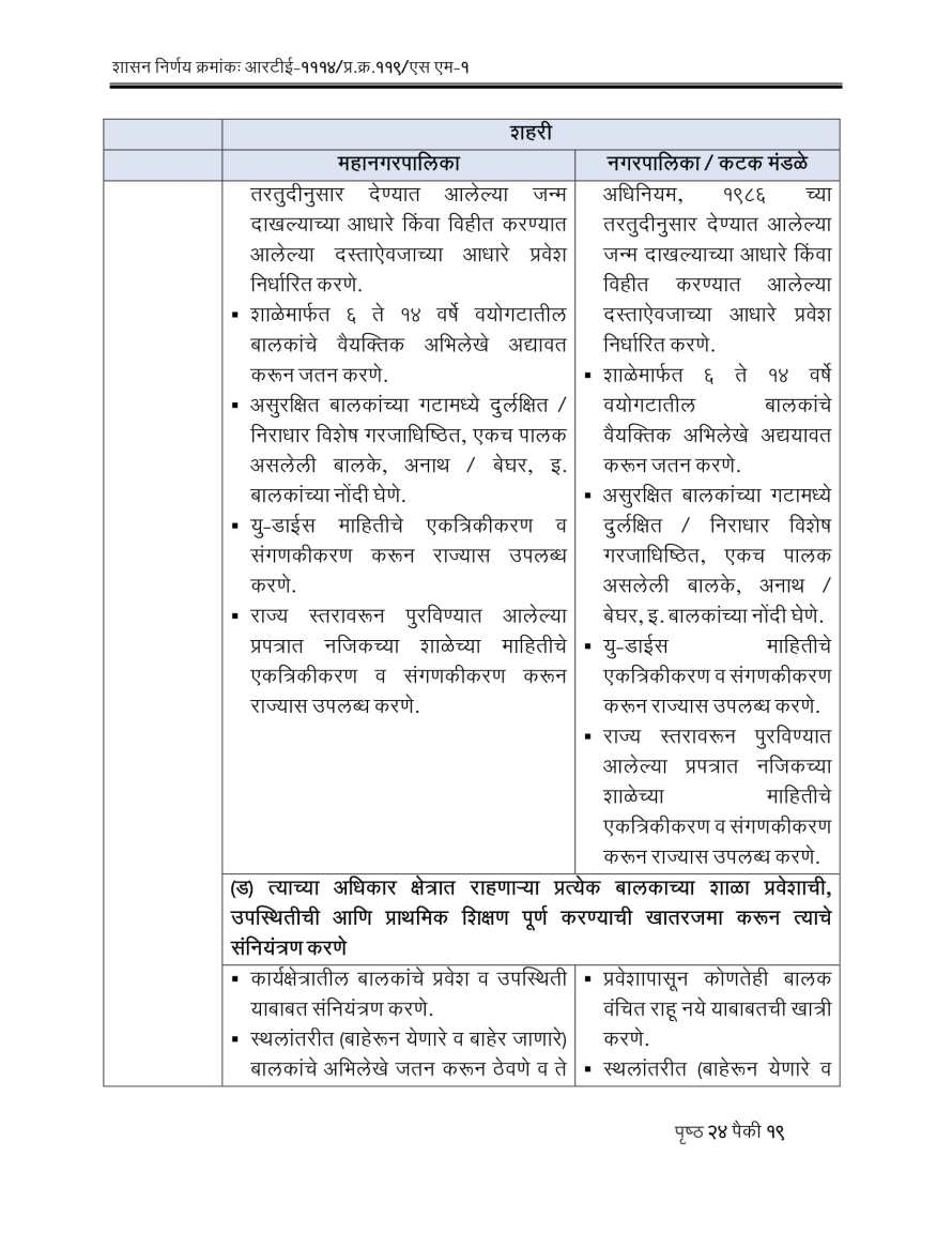RTE Act 2009 Competent Authorities Maharashtra-19