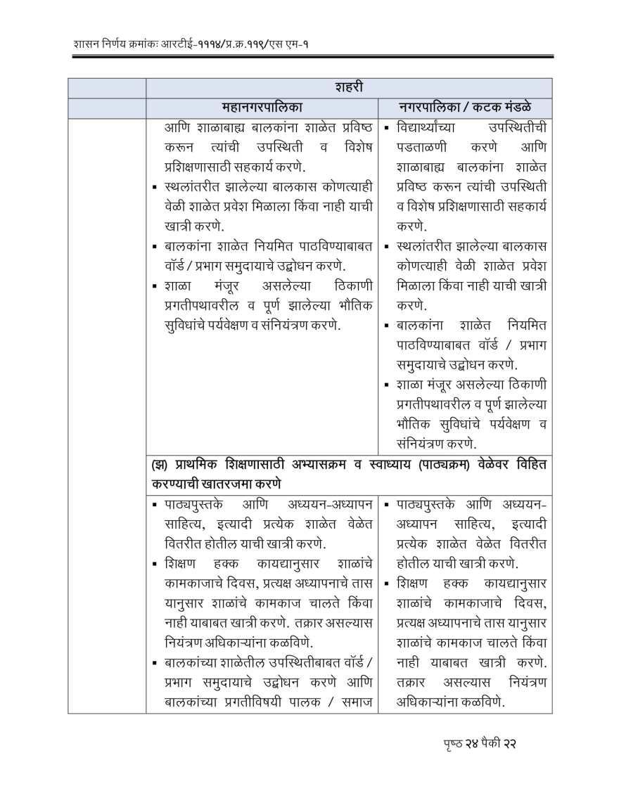 RTE Act 2009 Competent Authorities Maharashtra-22