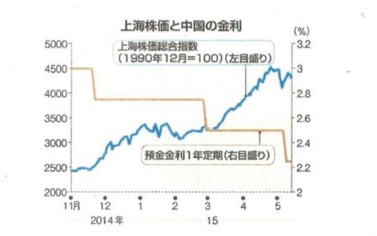 20150531china