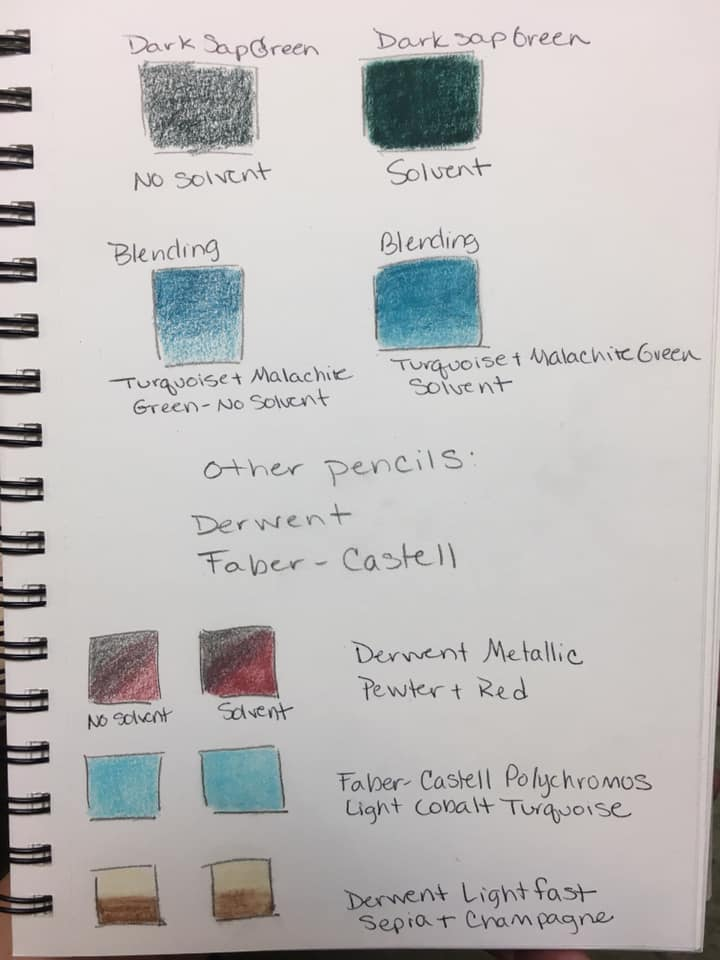 page of blending experiment