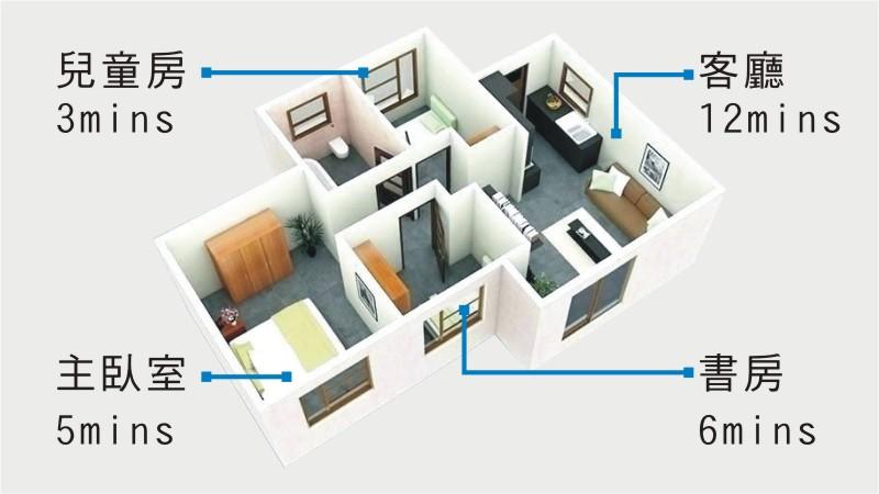 jair空氣清淨機|迦拓科技|低噪音安靜無聲大樓、公寓、小家庭、一家四口、小房間、套房
