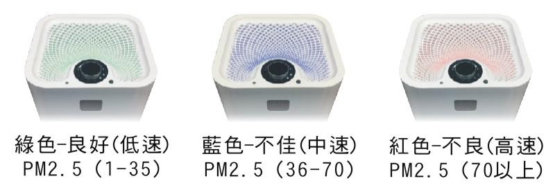 jair-p550等離子除菌消毒空氣清淨機智慧偵測空氣品質自動調節風量