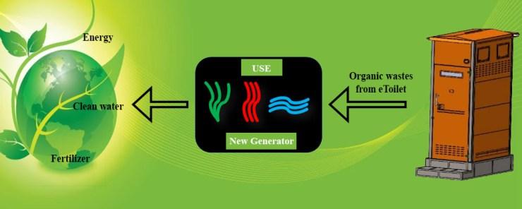 biotioletsslider
