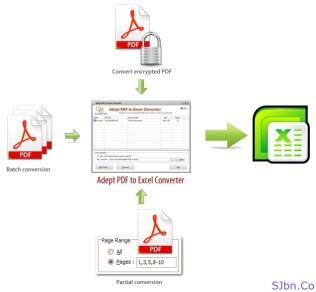 Adept PDF to Excel Converter