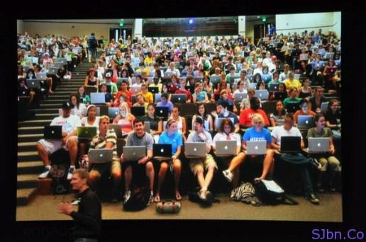 Everyone Use Macbook In Classroom