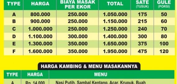 harga paket kambing aqiqah jakarta 2017