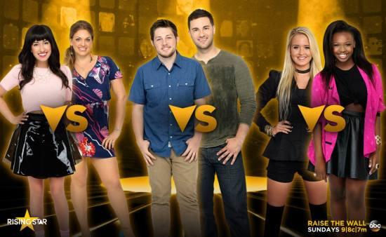 Rising Star ABC Duels ABC