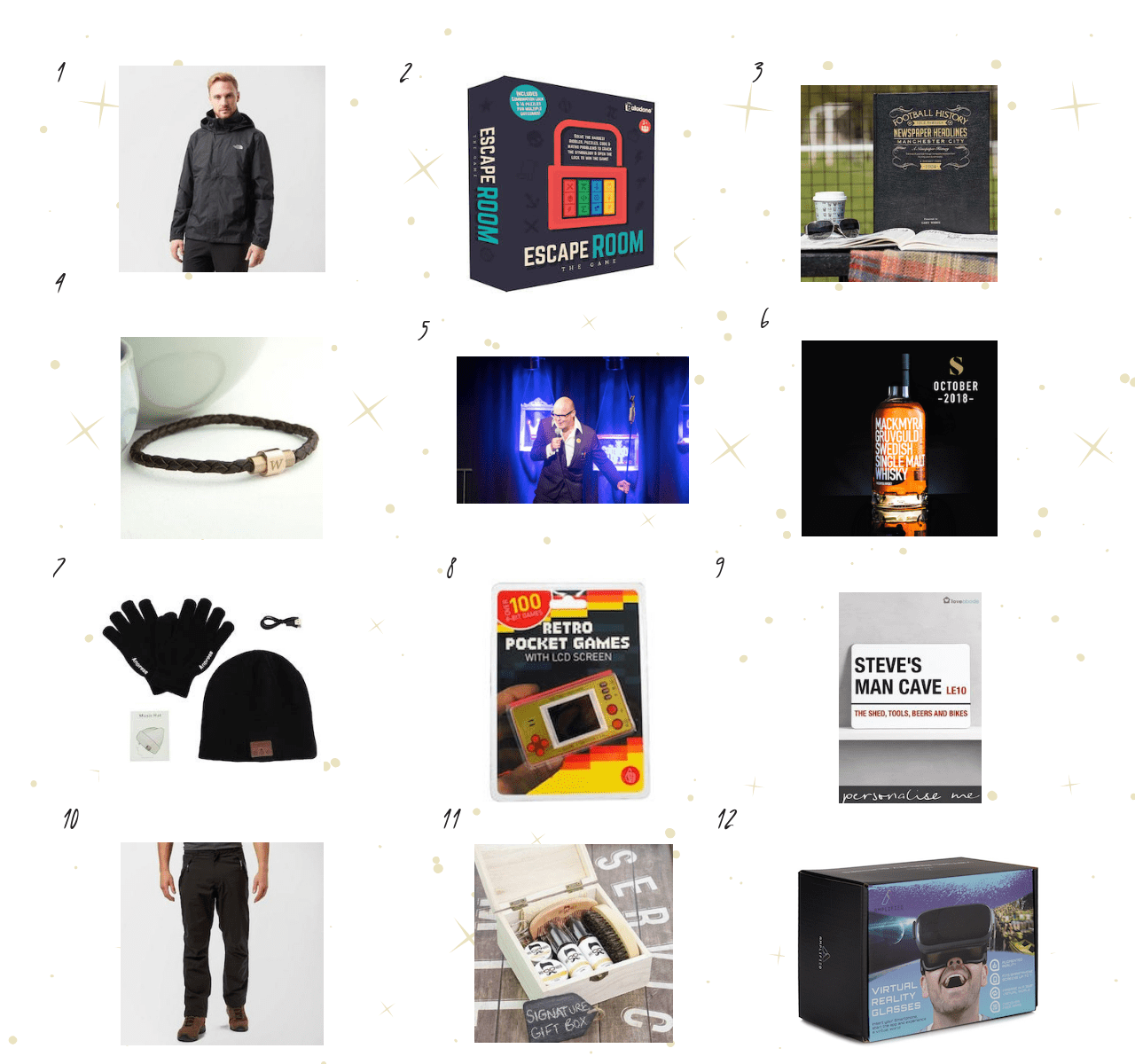 For The Men Who Are Difficult To Buy For - Gift Guide