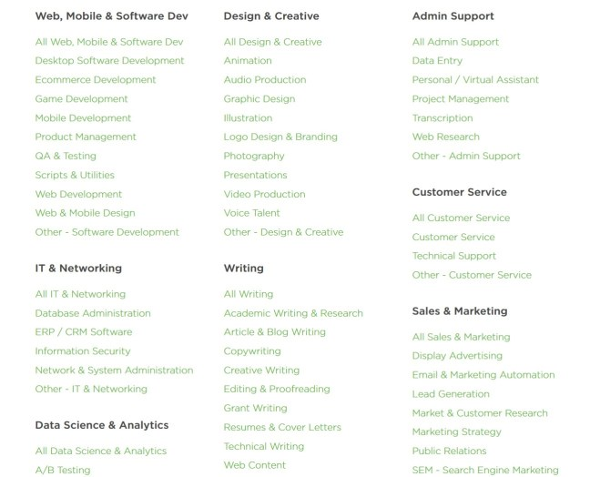upwork job categories