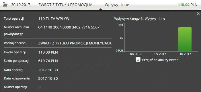 110 zł w promocji Moneyback od Mbank dla klientów