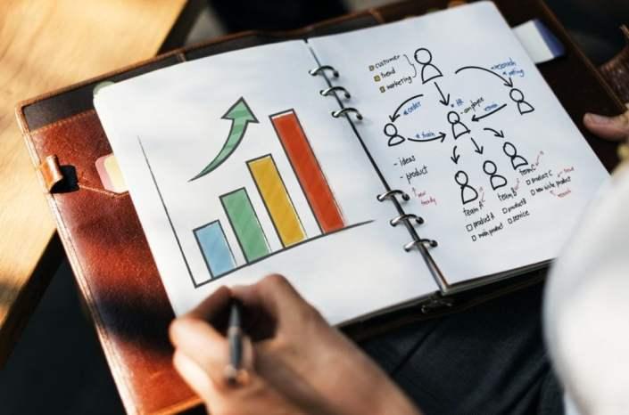 Biznesplan - definicja, rodzaje, cele i wzory biznesplanu