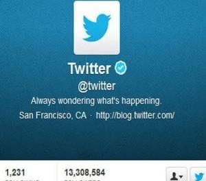 Tu perfil de Twitter y tú ¿sois los mismos?