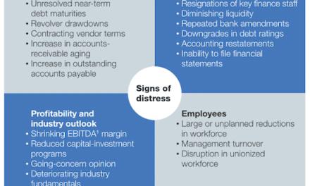 Diez consejos para sacar una compañía de una crisis