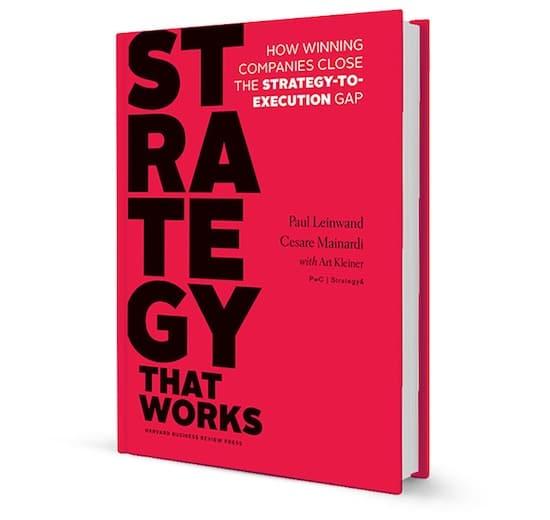 Cómo crear una Estrategia que funciona