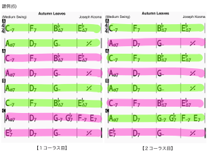 Chord chart of Autumn Leaves as sample score 06 of trading-4s