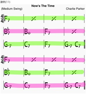 Chord chart of Now's the Time as sample score 11 of trading-4s
