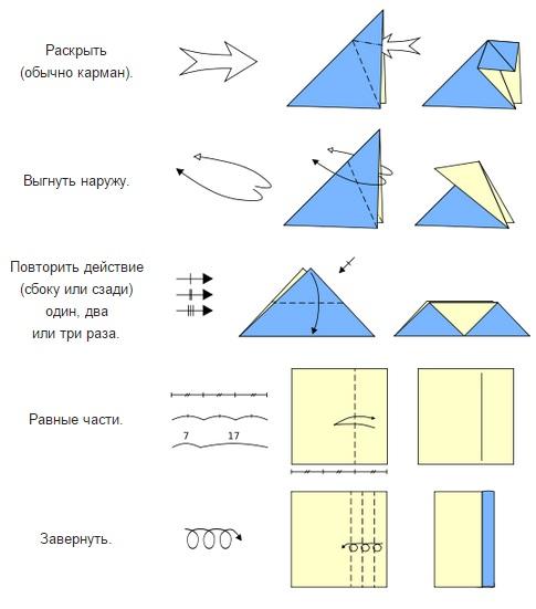 Mariposas de origami en 90 segundos y desafío #miportadaopitec ...   551x485
