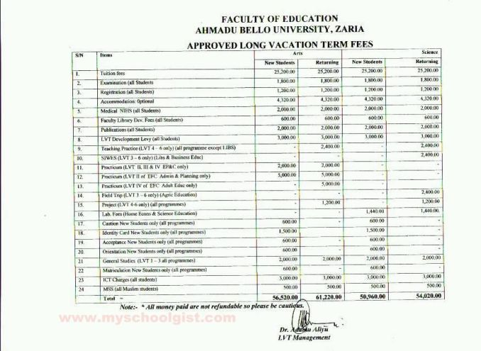ABU Sandwich (LVT) School Fees Schedule