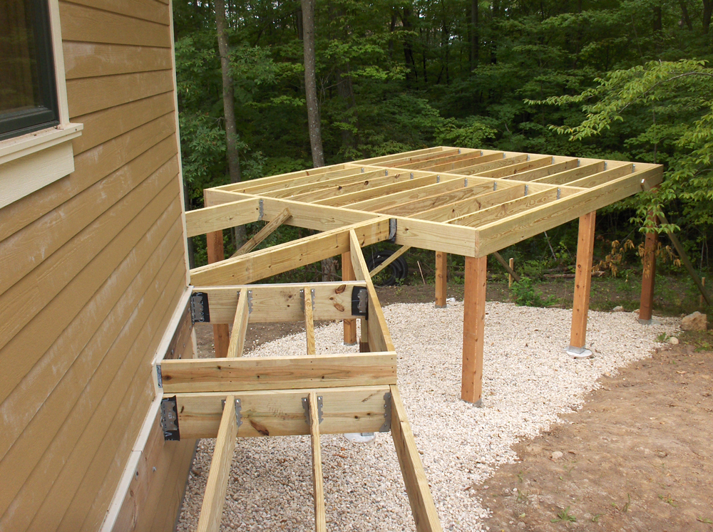 Deck Building | James Allen Builders | Custom Builders