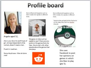profile-board-3