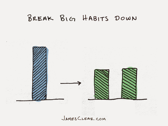 break down your habits