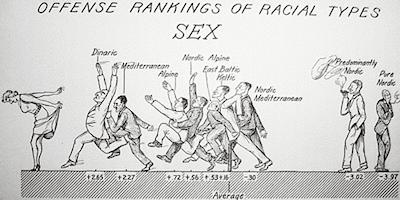 Earnest Hooton 1939, Illustration 1