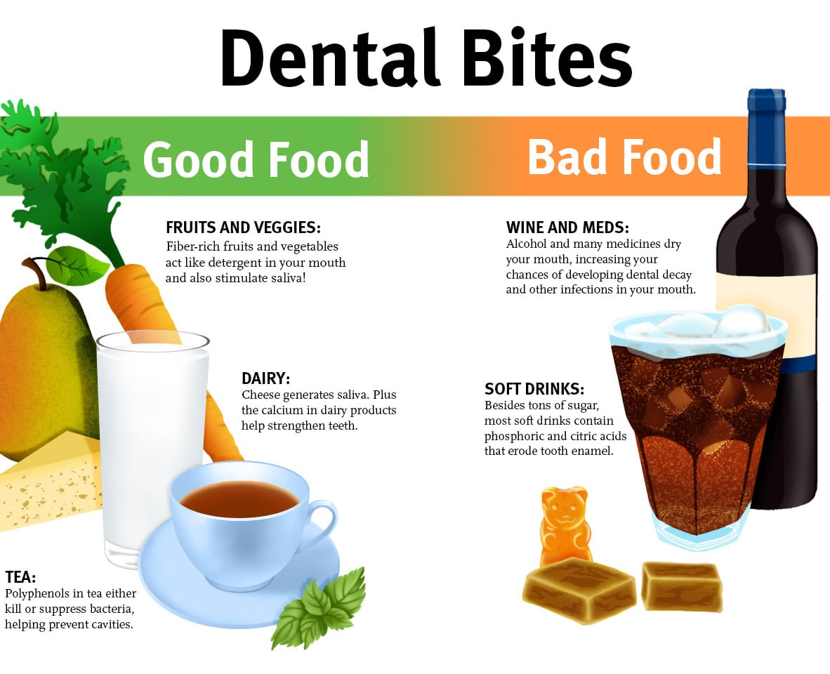 13 Worst Foods For Your Teeth