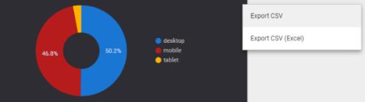 Data Studio export options