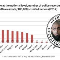 Ruotsi: monikulttuurisuushörhöily täyttää 40 vuotta