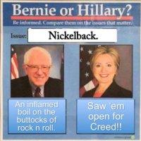 Sanders's vs Clinton's Senate Records
