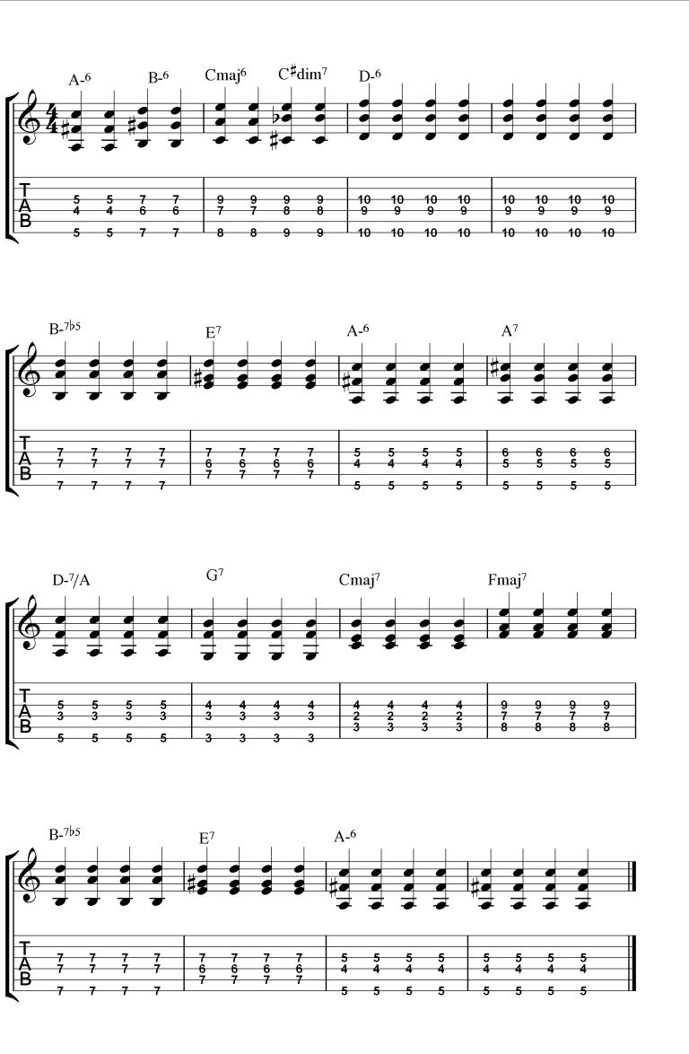4 Minor Swing Chord Studies for Jazz Guitar - Jamie ...