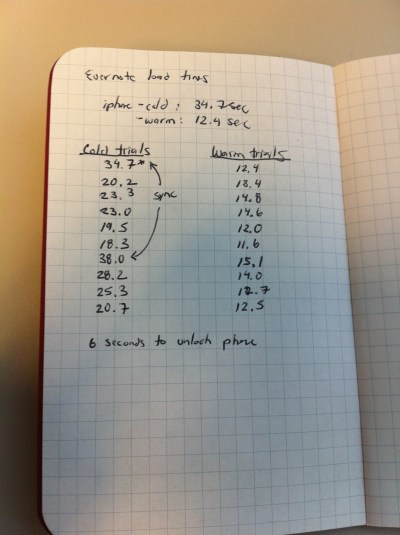 Field Notes Data