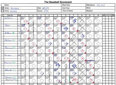 Yankees Game 2 Vis