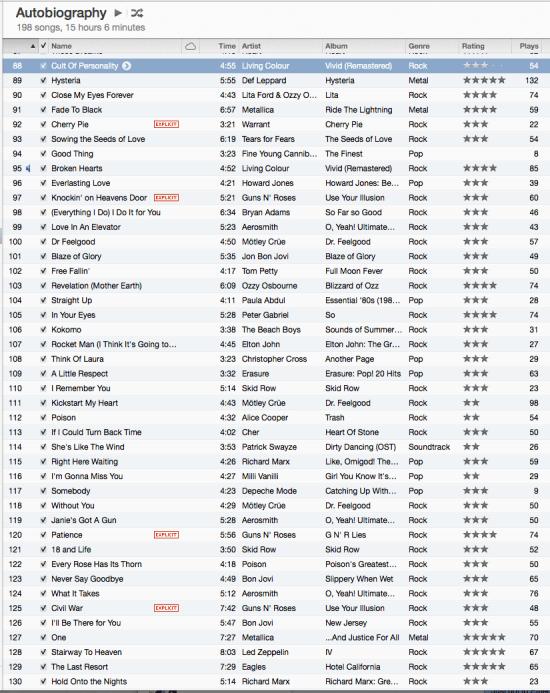 High school song list