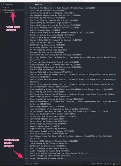 Reading list in Atom