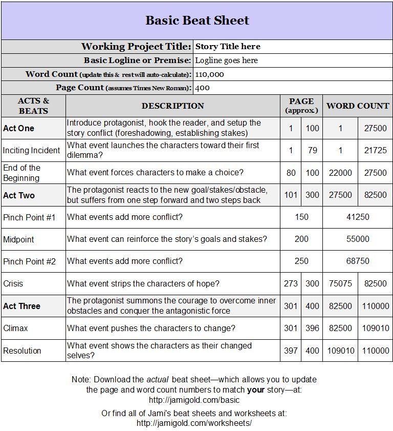 Film business plan template