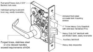 Door knob parts diagram – Door Knobs