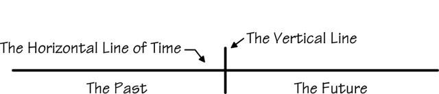 Diagram # 6 illustration