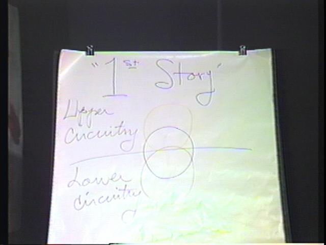 Diagram #147 video grab