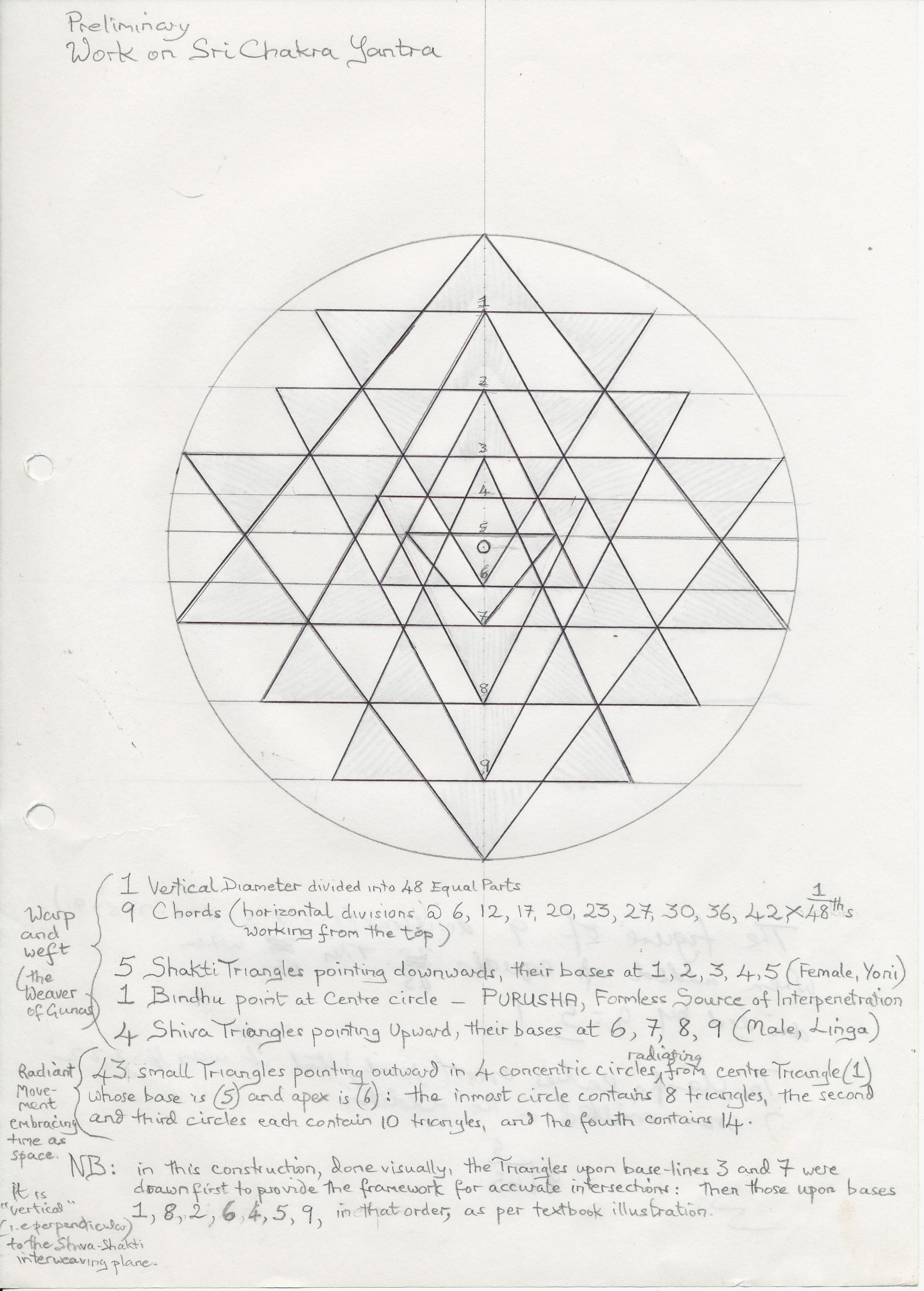 Drawing The Sri Chakra Yantra Some Early Notes