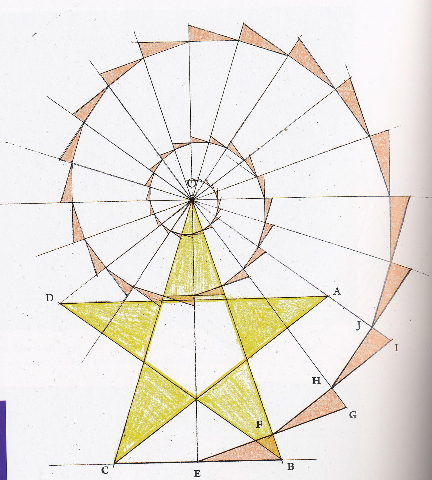 Fibonacci Keith Critchlow