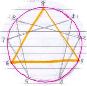 enneagram 9