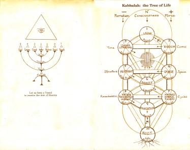 arcana-tree-and-menorah