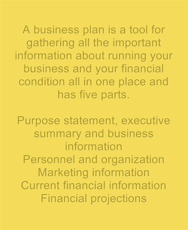 business plans part 1