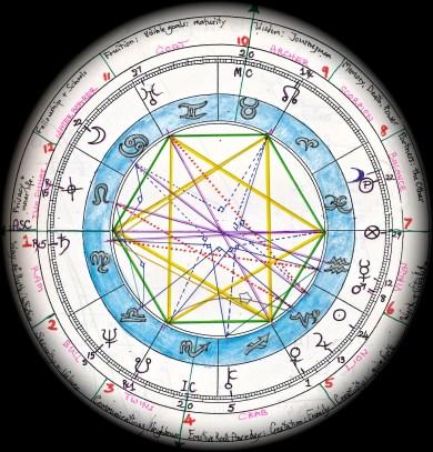 JA birth chart