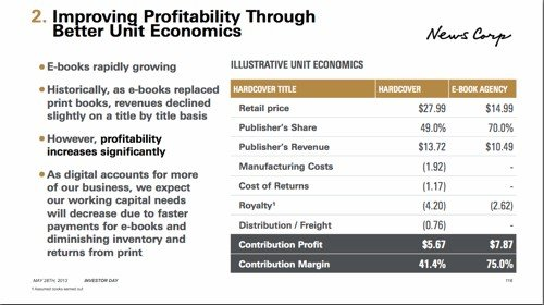E-book royalty rates at HarperCollins