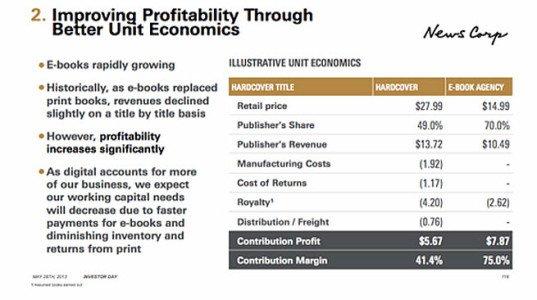 HarperCollins ebook profit